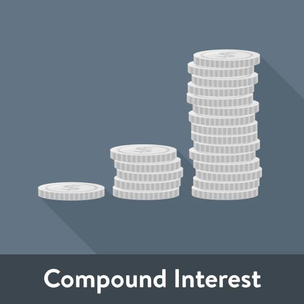 Compound Interest Mind Bend