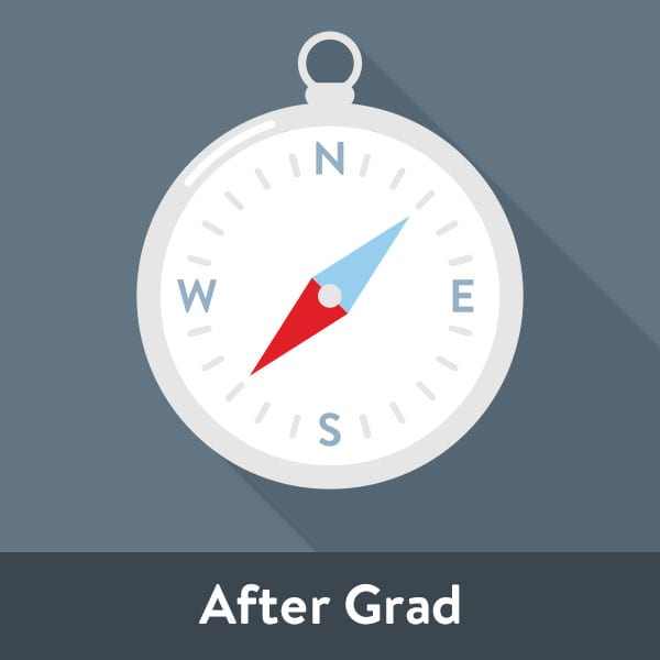 After Grad: Work or College