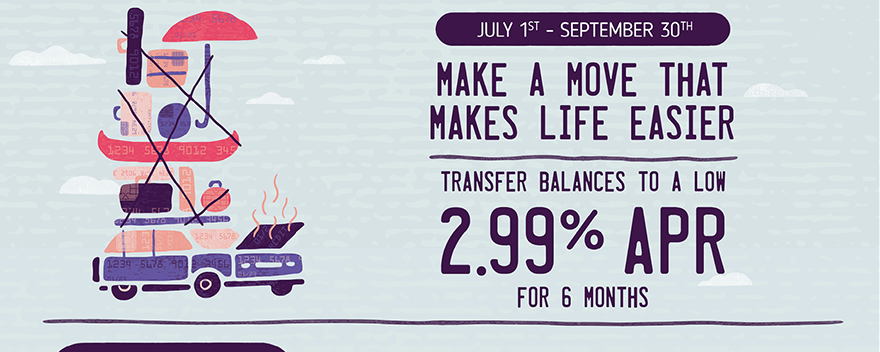 Transfer Your High-Interest Credit Card Balance to Our Low-Interest Card Today!  2.99% APR For Up to 6 Months.  For details call 850-434-2211 or visit membersfirstfl.org.